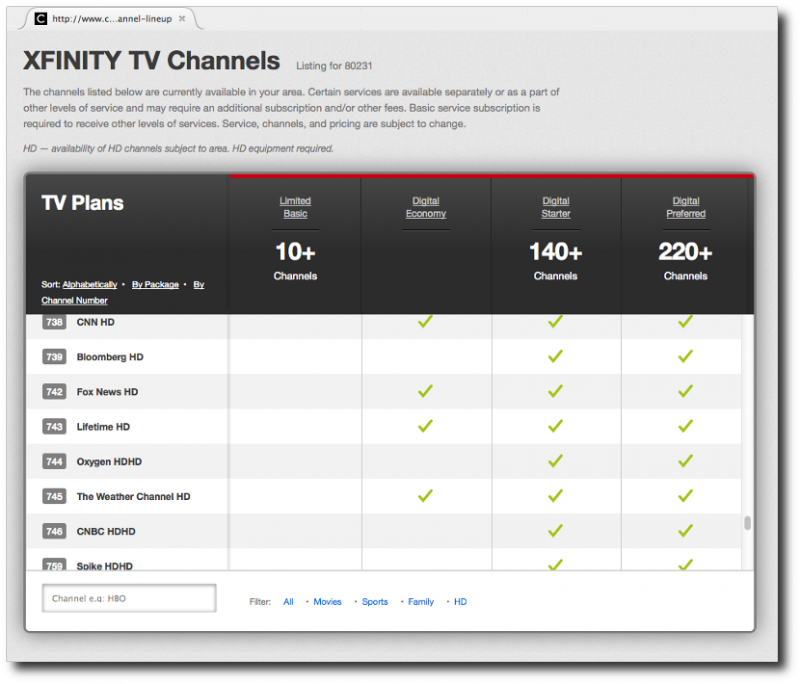Comcast Channel Line-up